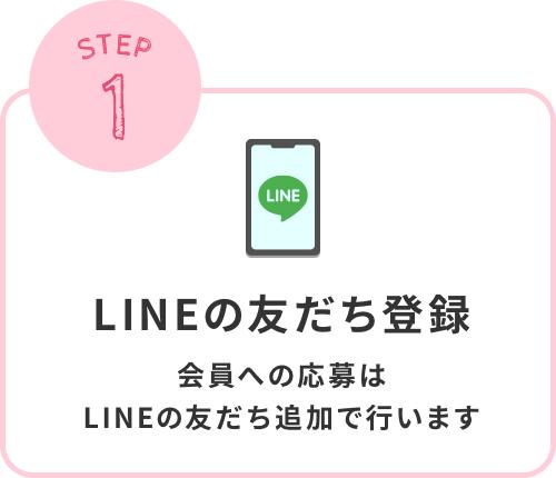LINEの友だち登録