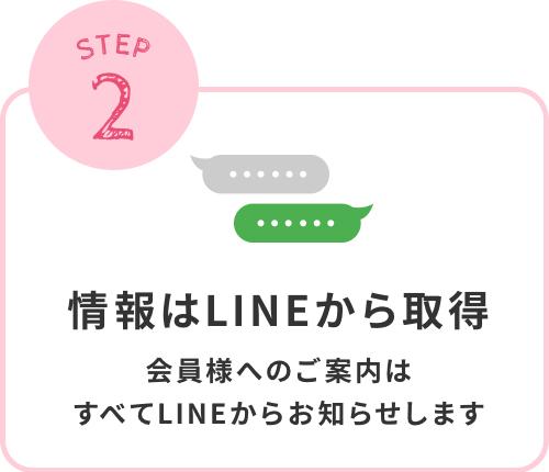 情報はLINEから取得